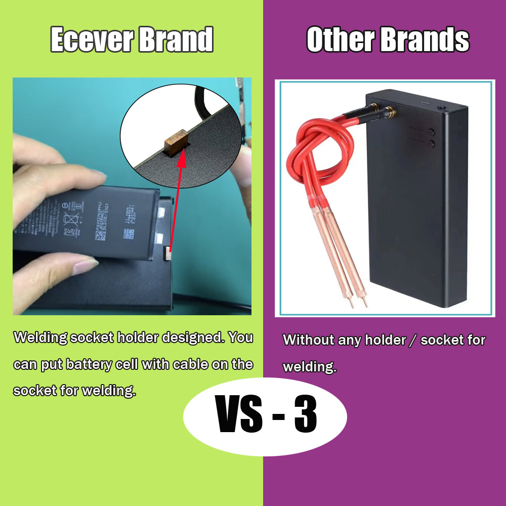 Ecever spot welder compare with others 3